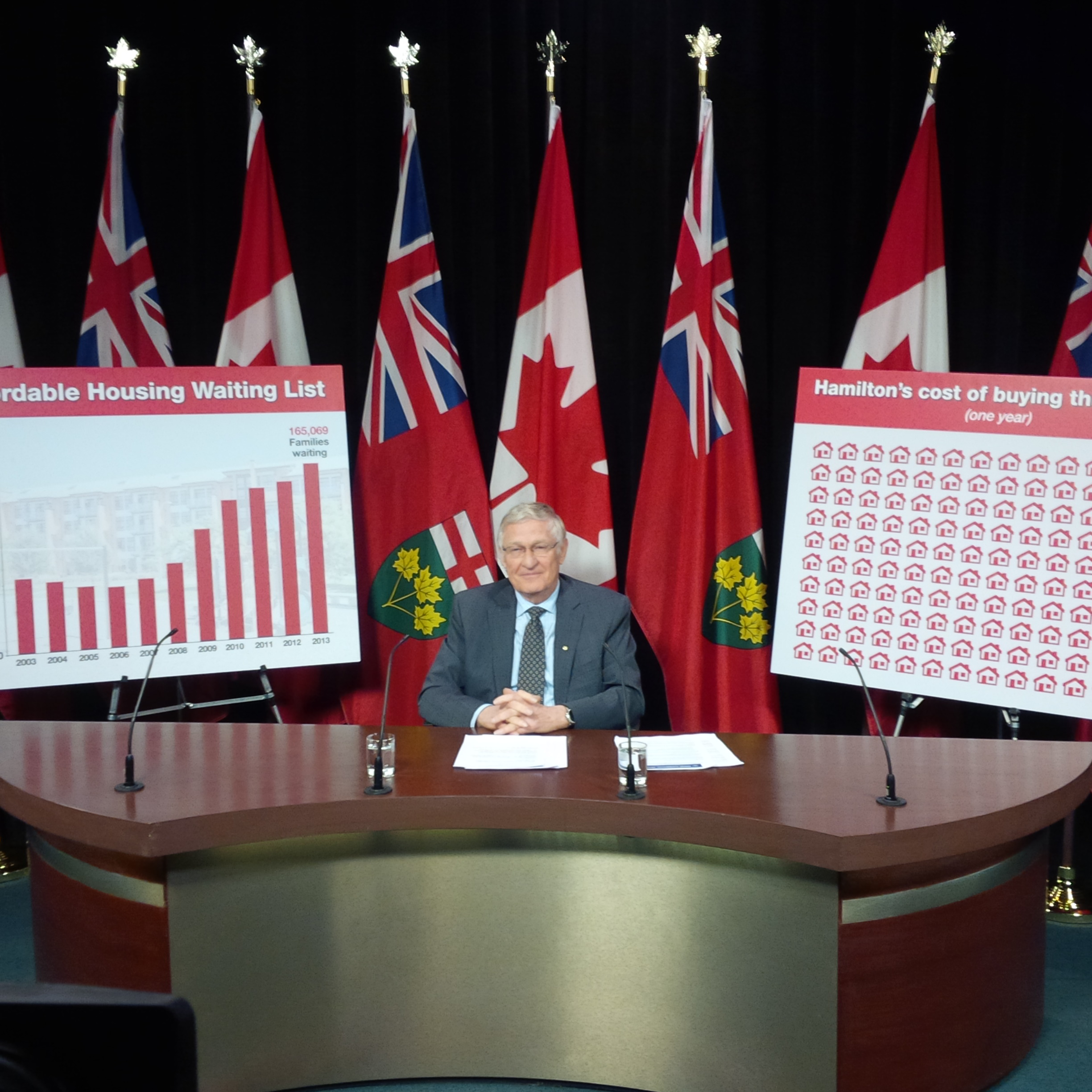 Housing Services Corporation Accountability Act Announcement